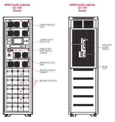 Riello Multi Power Power Cabinet drawing