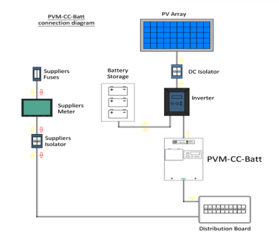 matt e pvm cc batt hybrid battery connection centre rh ecopowersupplies com UPS Block Diagram Sine Wave UPS Circuit Diagram