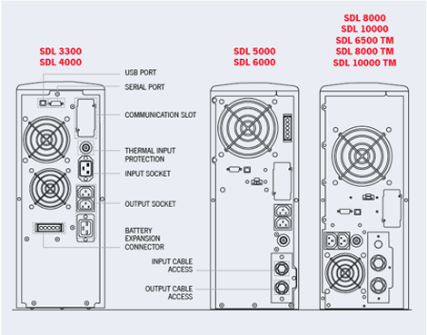Circuit 24495 furthermore 2009 05 16 archive furthermore Riello Sentinel Dual 3300va Ups furthermore  additionally GD75323 GD75323D GD75323DW. on rs232 pdf datasheet