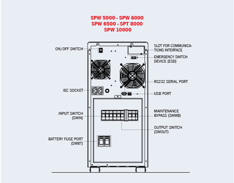 sentinel battery monitoring system manual