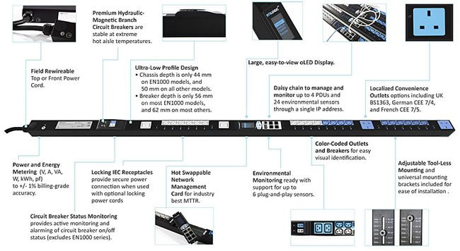 Enlogic PDU Advantages