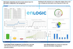 Enlogic DCEnable PDU Software